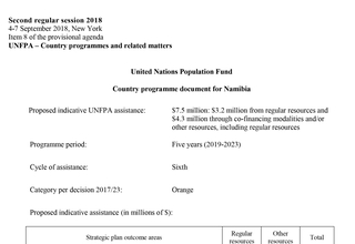 UNFPA Namibia 6th CPD 2019-2023